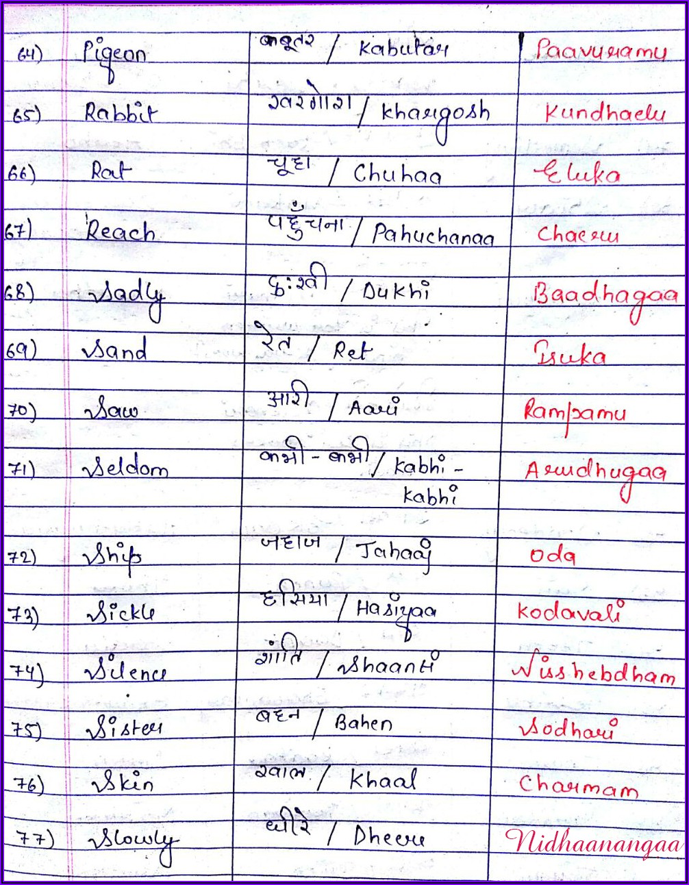 6 Letter Words In English With Hindi Meaning