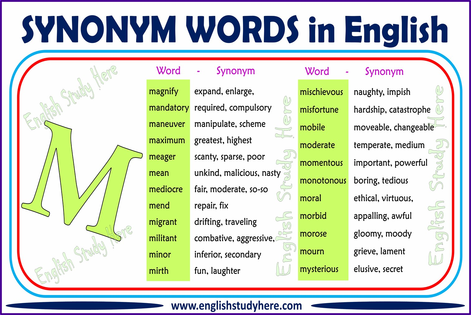 7 Letter Words In English Starting With M