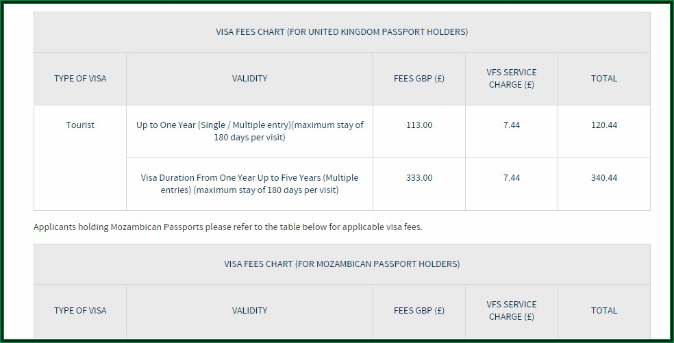Apply For India Visa From Uk