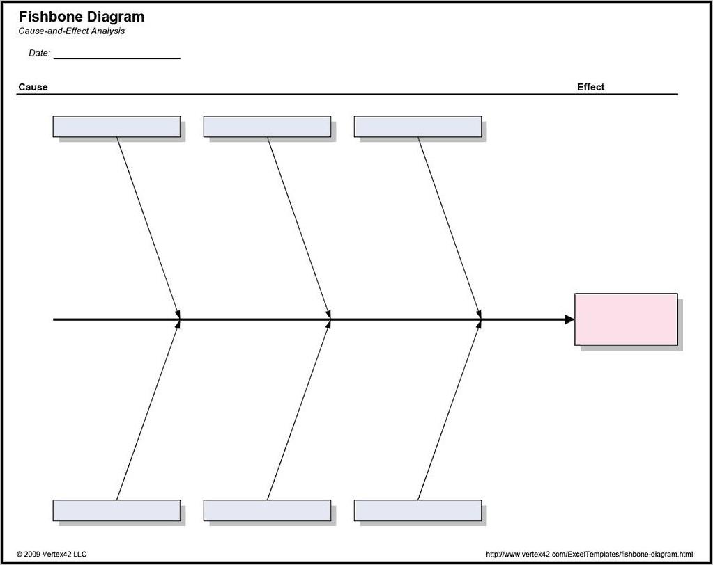 Blank Fishbone Diagram Template Pdf