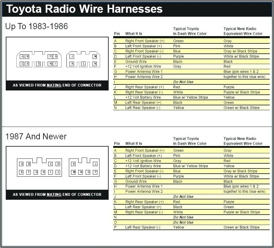 Car Stereo Wiring Diagram Toyota
