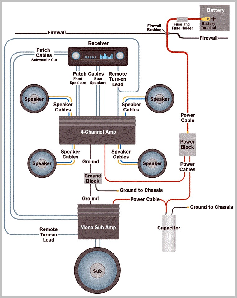 Car Stereo Wiring Diagram With Amp