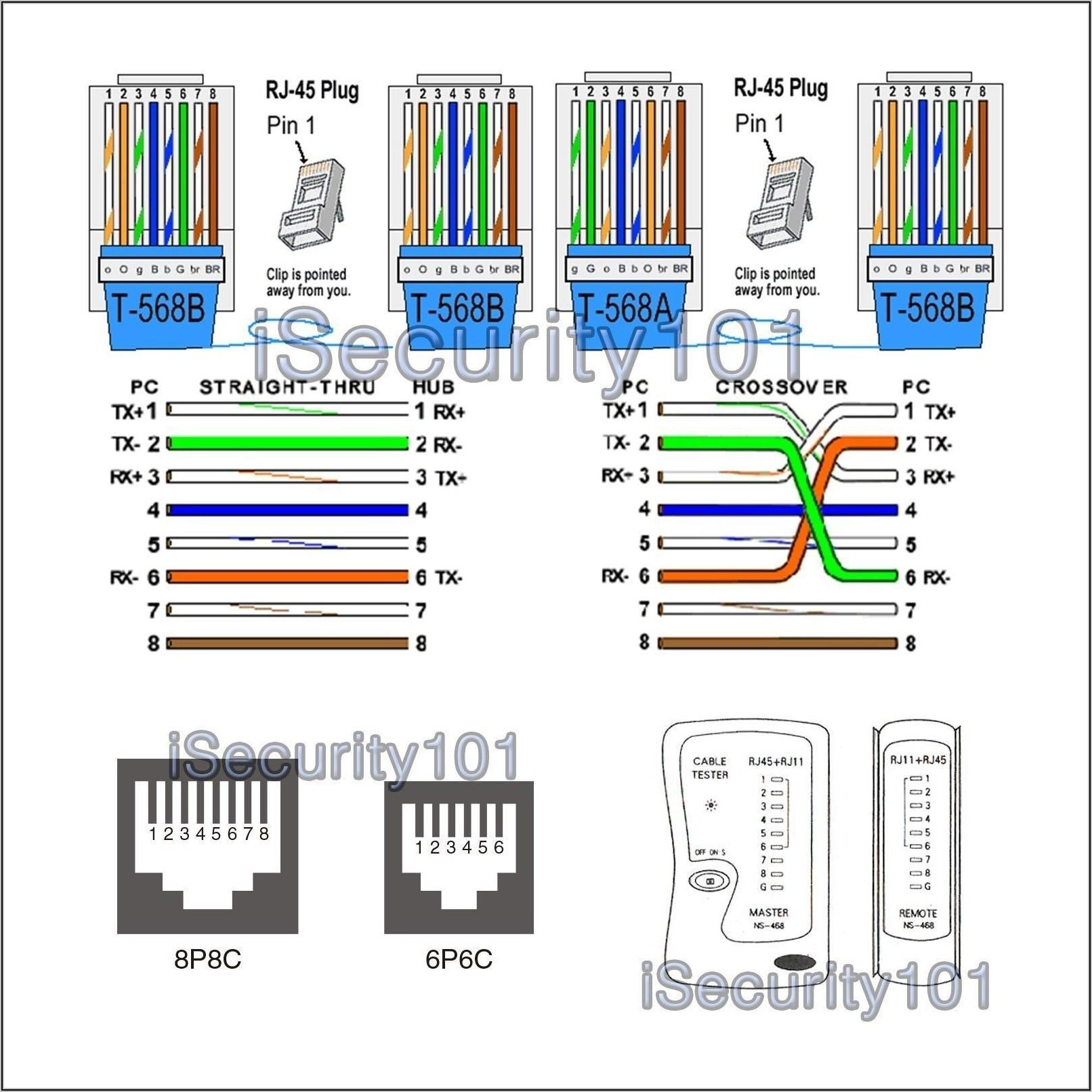 Cat 5 Socket Wiring Diagram A Or B