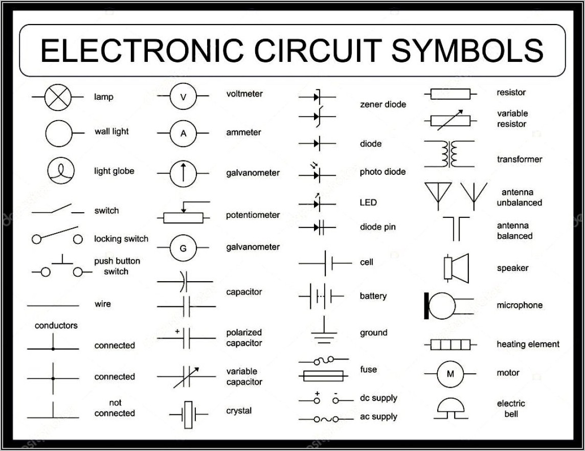 Circuit Diagram Symbols And Meanings