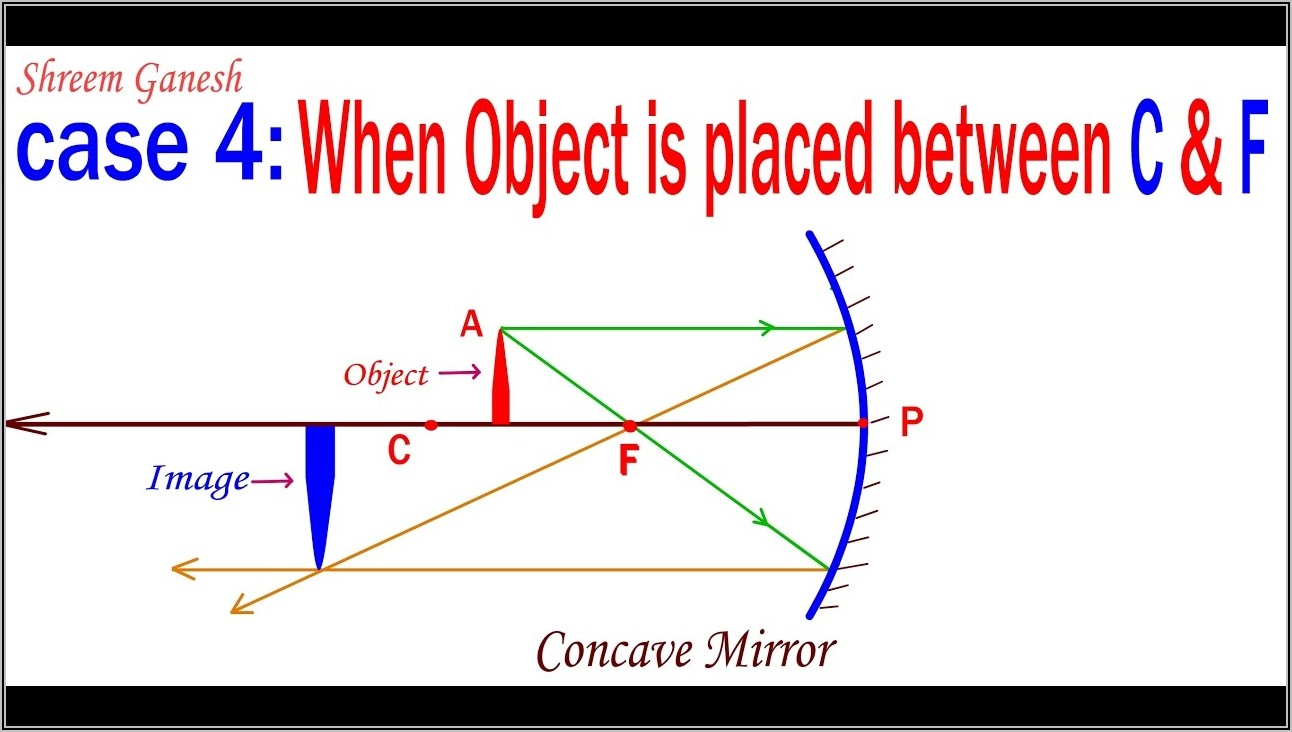 Concave Mirror Ray Diagram Object At Focal Point