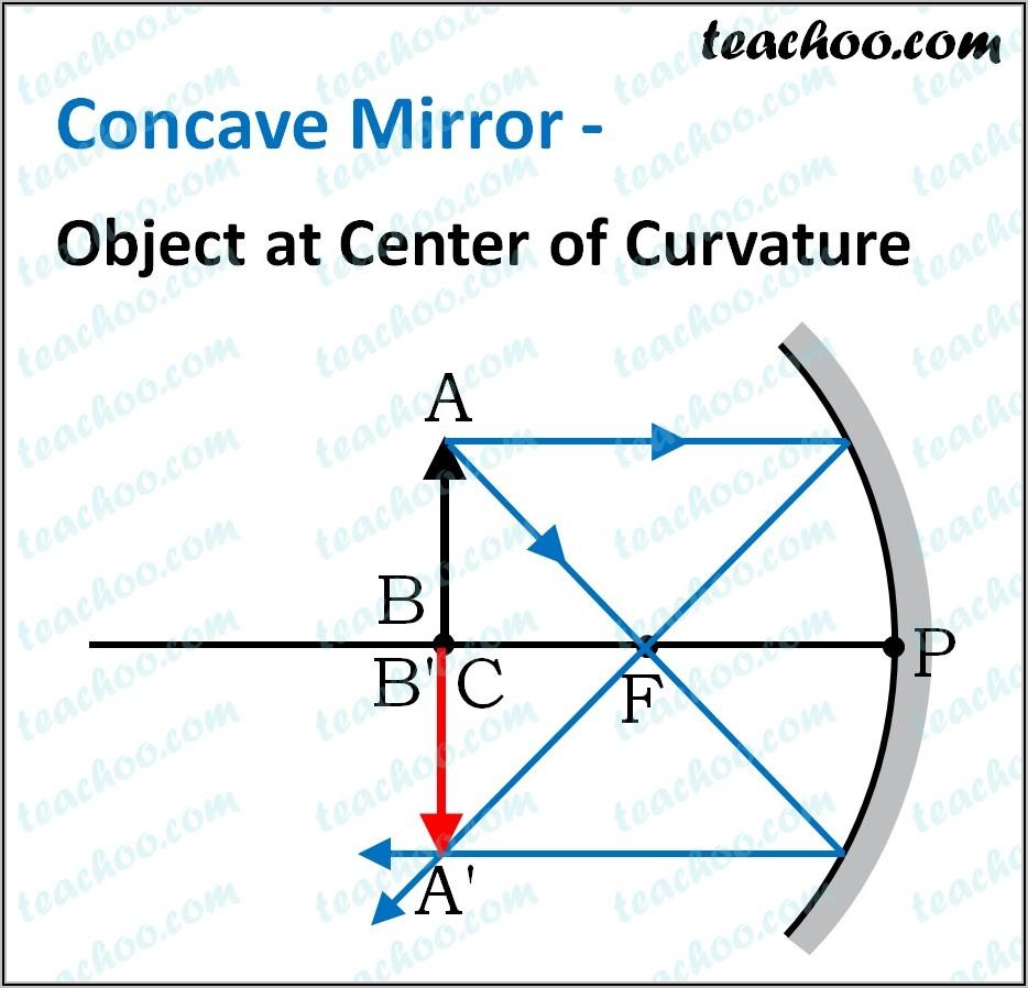 Concave Mirror Ray Diagram Table