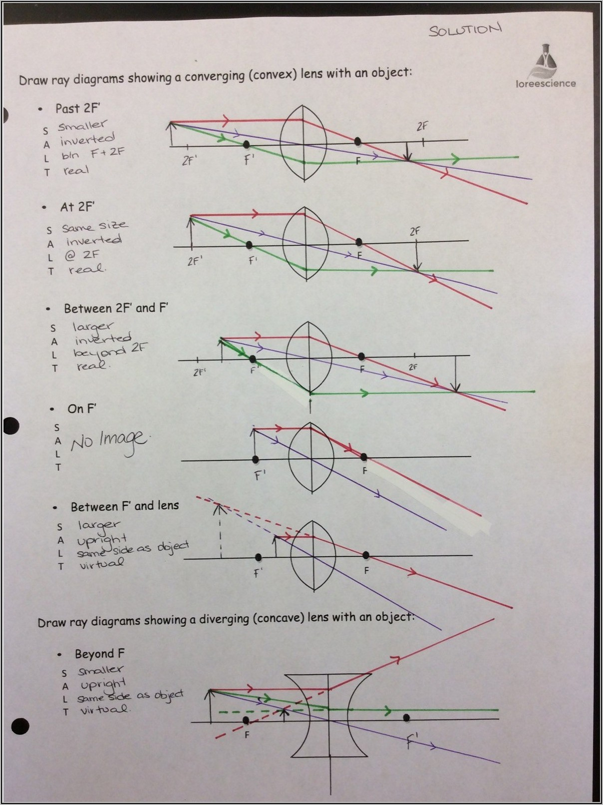 Concave Mirror Ray Diagram Worksheet With Answers