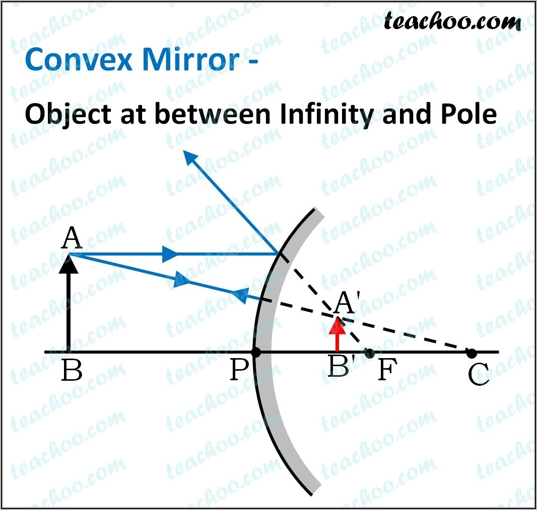 Convex Mirror Ray Diagram Object Between Infinity And Pole