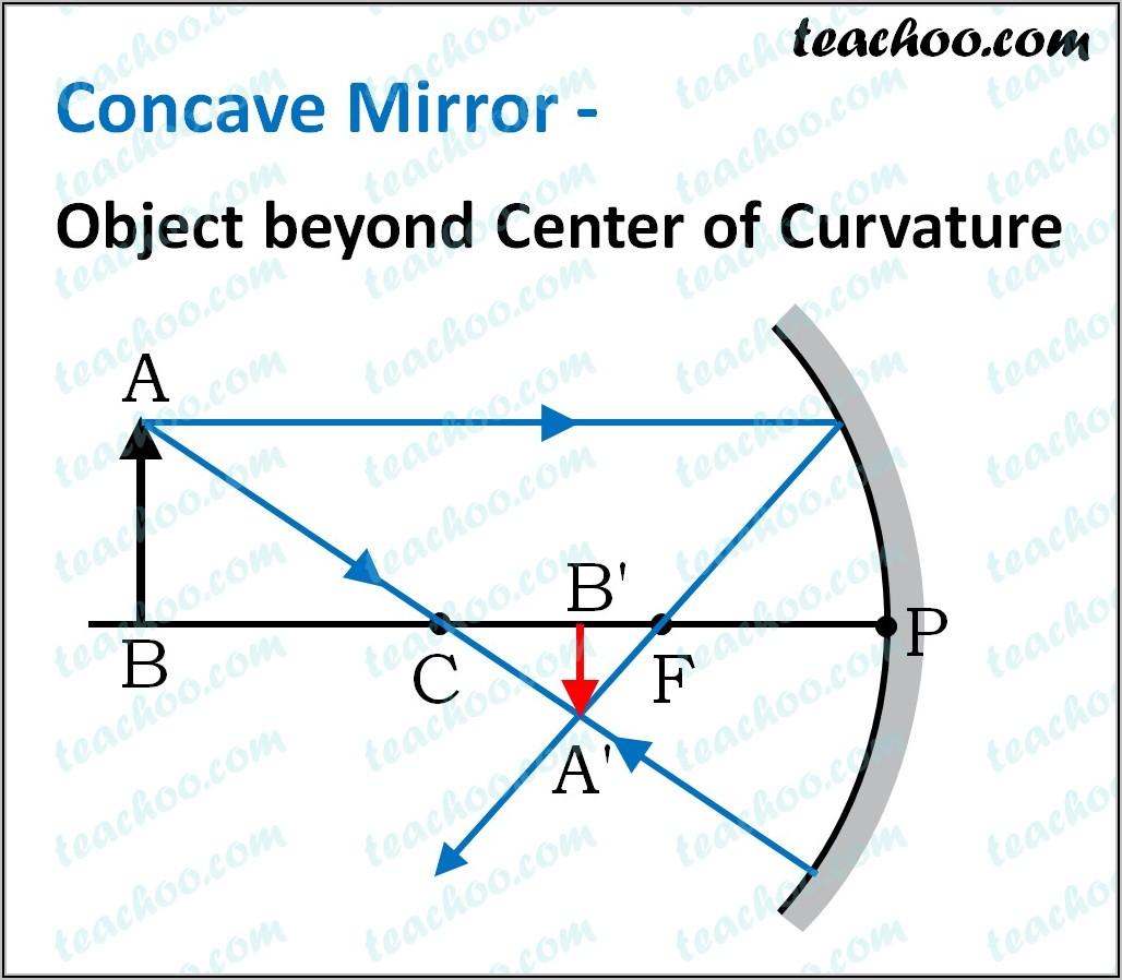 Convex Mirror Ray Diagram Table