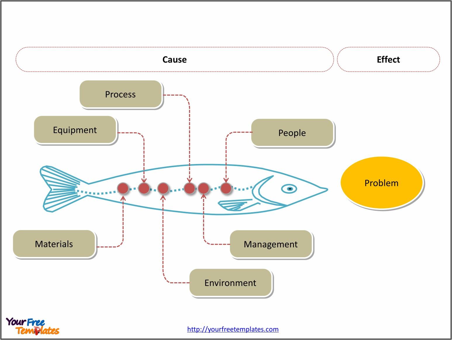 Editable Fishbone Diagram Template Free