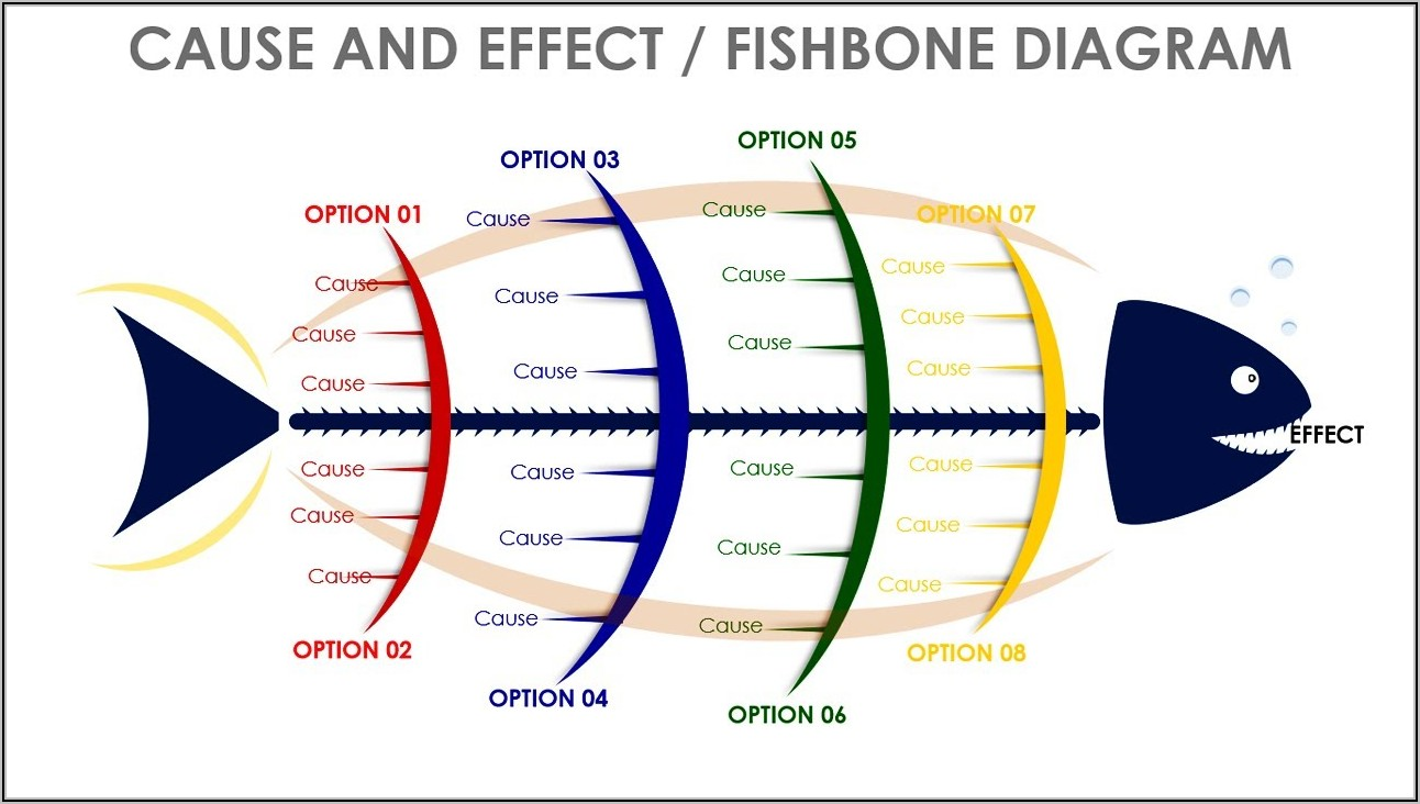 Editable Fishbone Diagram Template Ppt