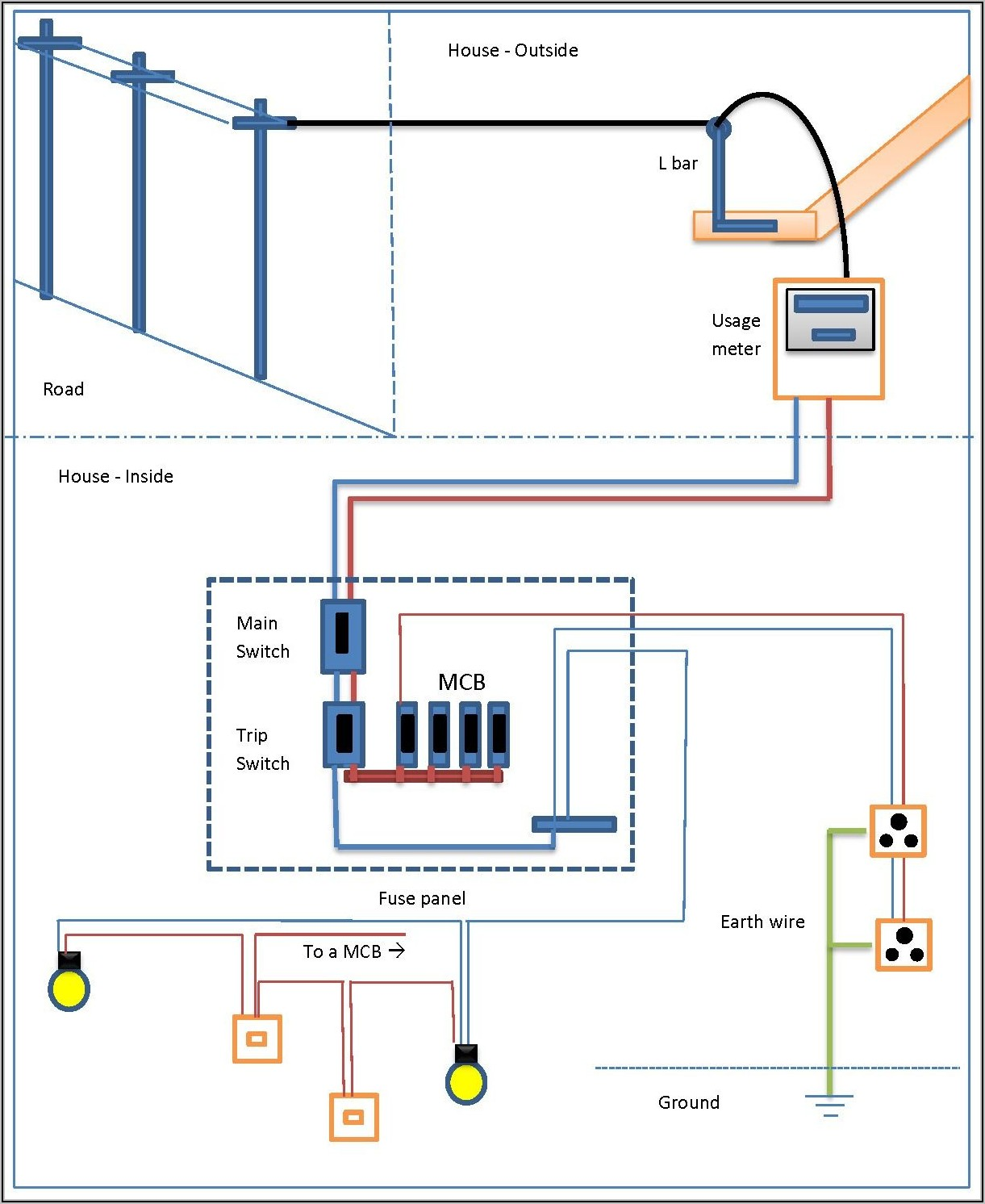Electrical Wiring Diagram Home