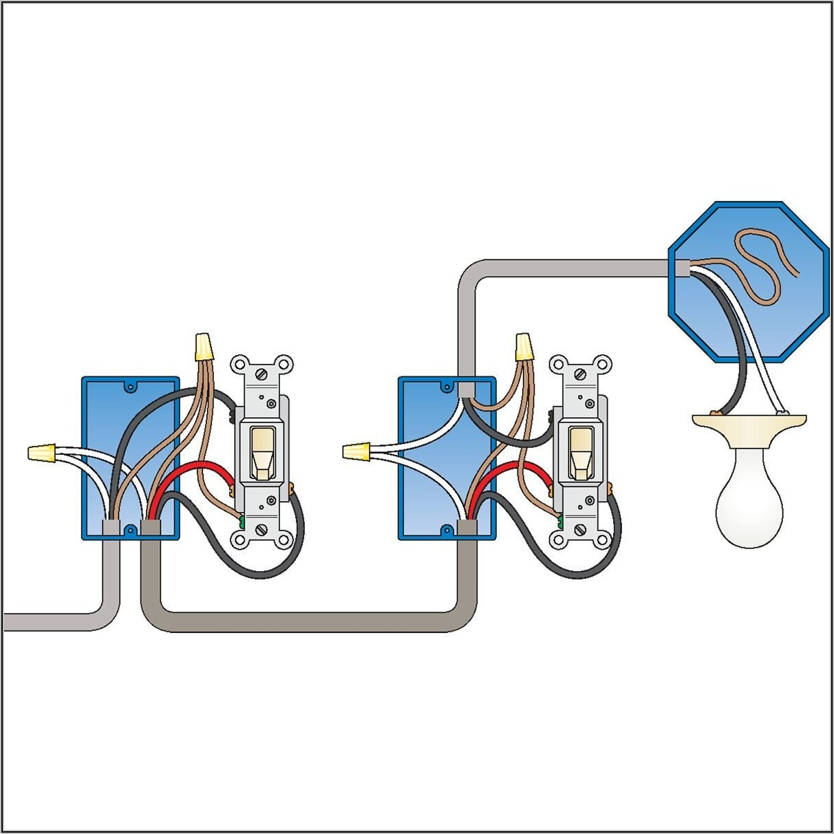 Electrical Wiring Diagrams Light Switch Outlet