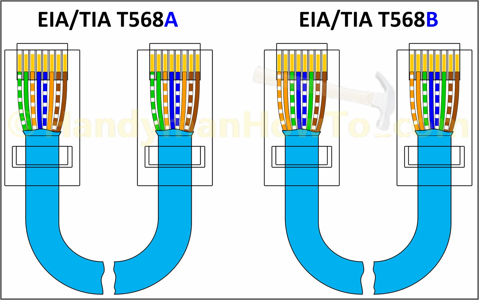 Ethernet Cat5e Wiring Diagram