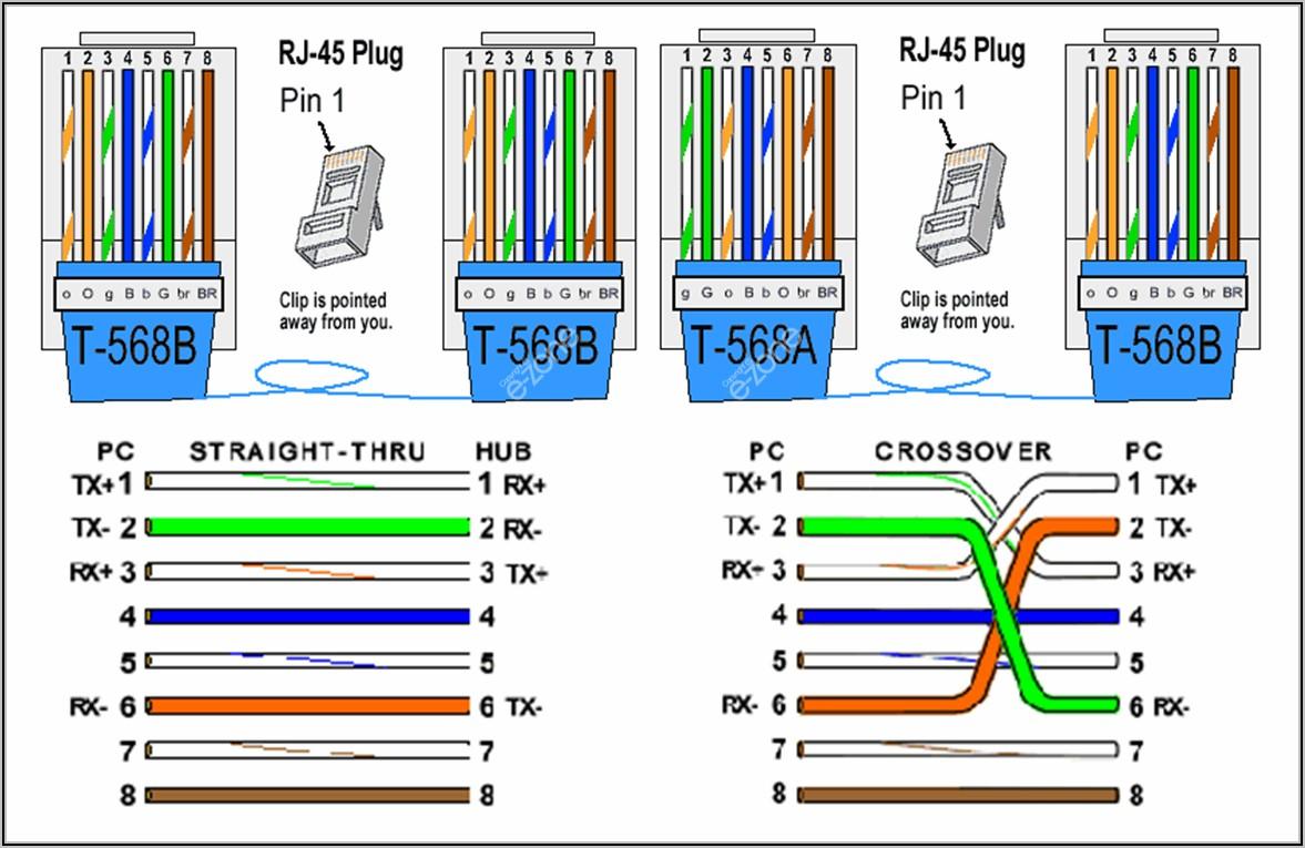 Ethernet Wiring Diagram 568b