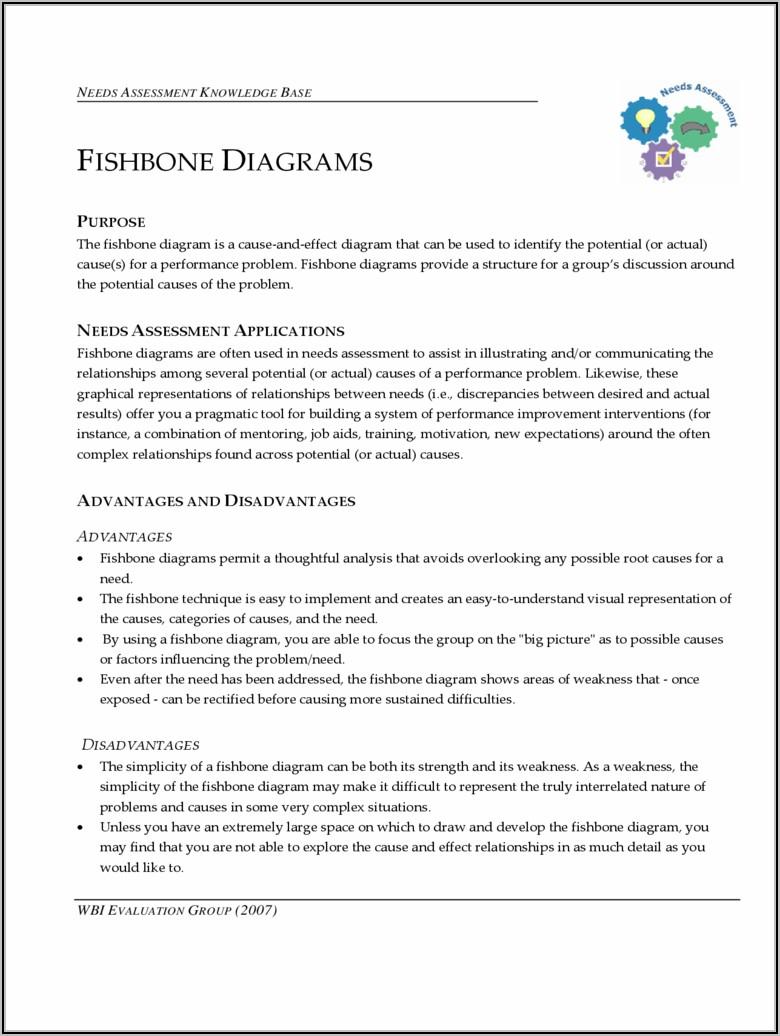 Fishbone Analysis Template Free