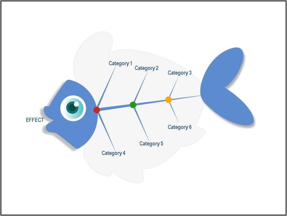 Fishbone Diagram Microsoft Visio