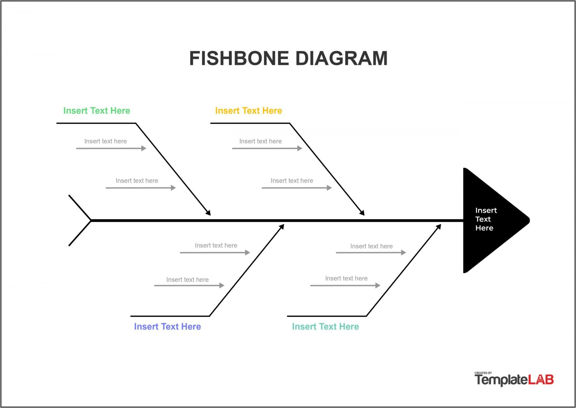 Fishbone Diagram Microsoft Word