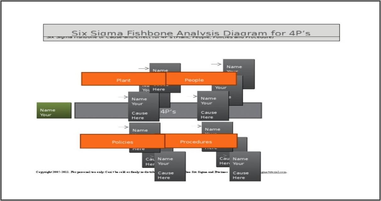 Fishbone Diagram Template Docx
