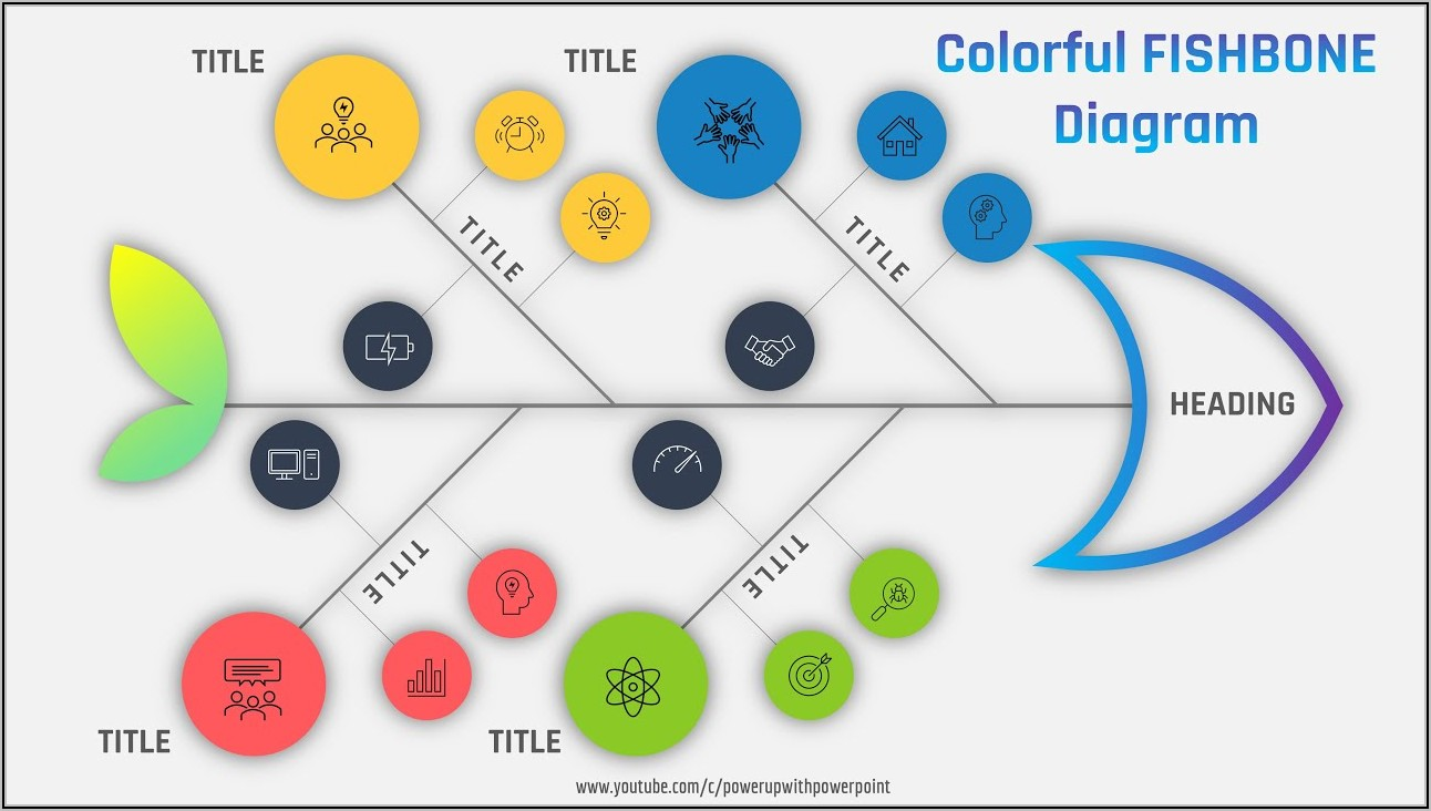 Fishbone Diagram Template Free Powerpoint