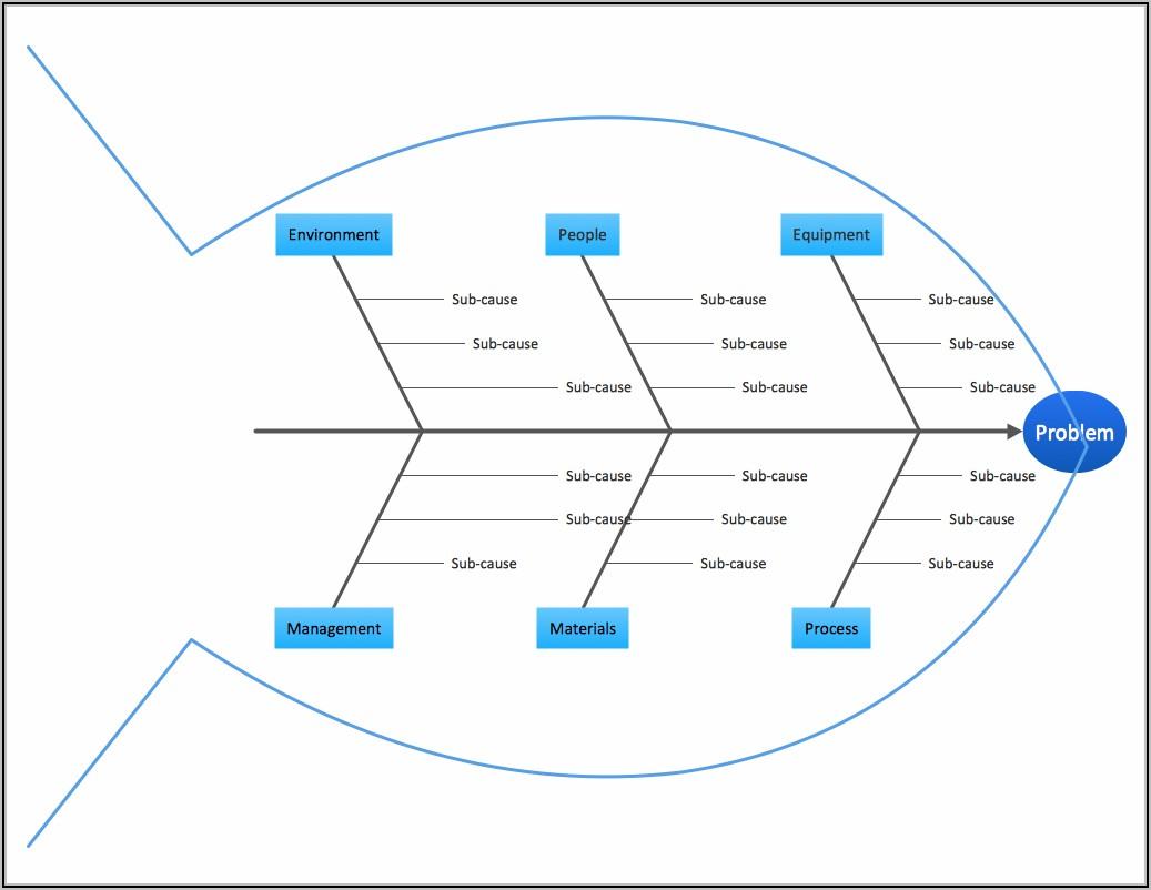 Fishbone Diagram Template Png
