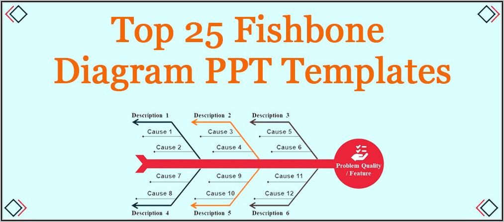 Free Editable Fishbone Diagram Template Powerpoint