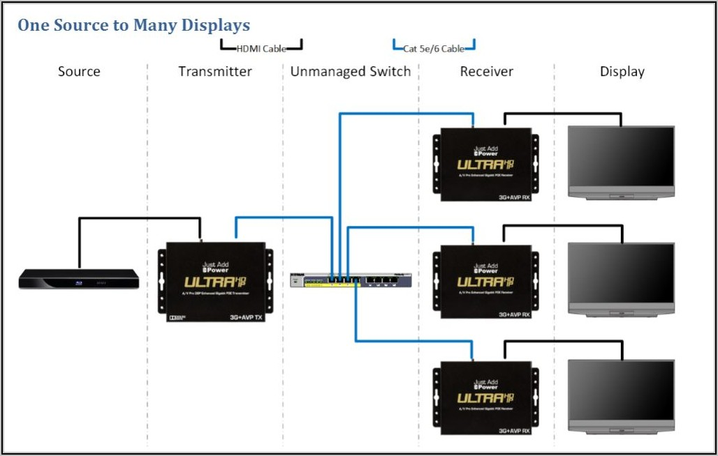 Hdmi To Ethernet Wiring Diagram