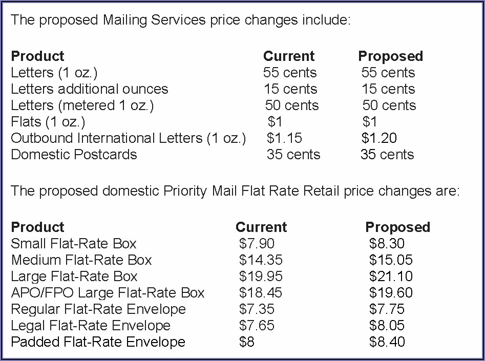 Postage Needed For 9x12 Envelope 2019