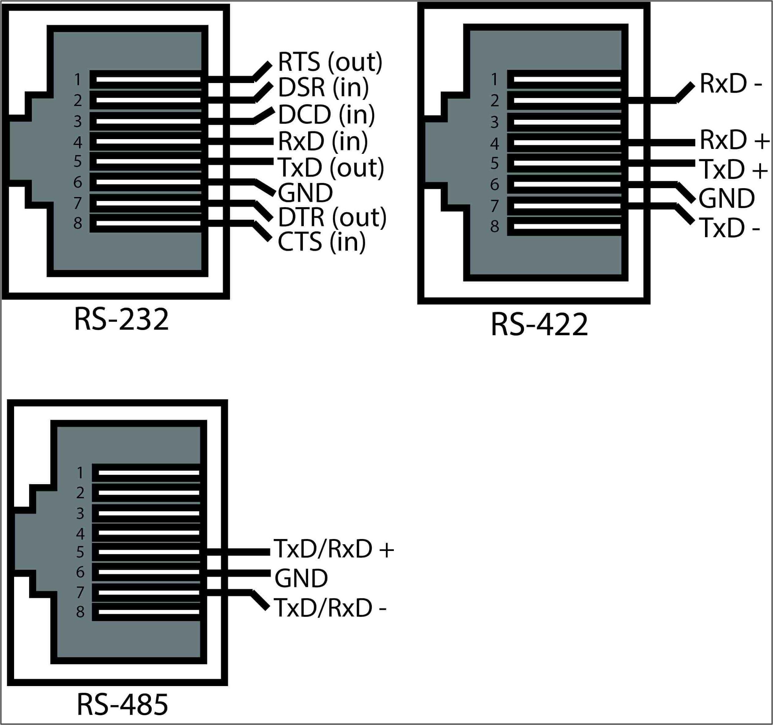 Rj45 Wiring Diagram Ethernet