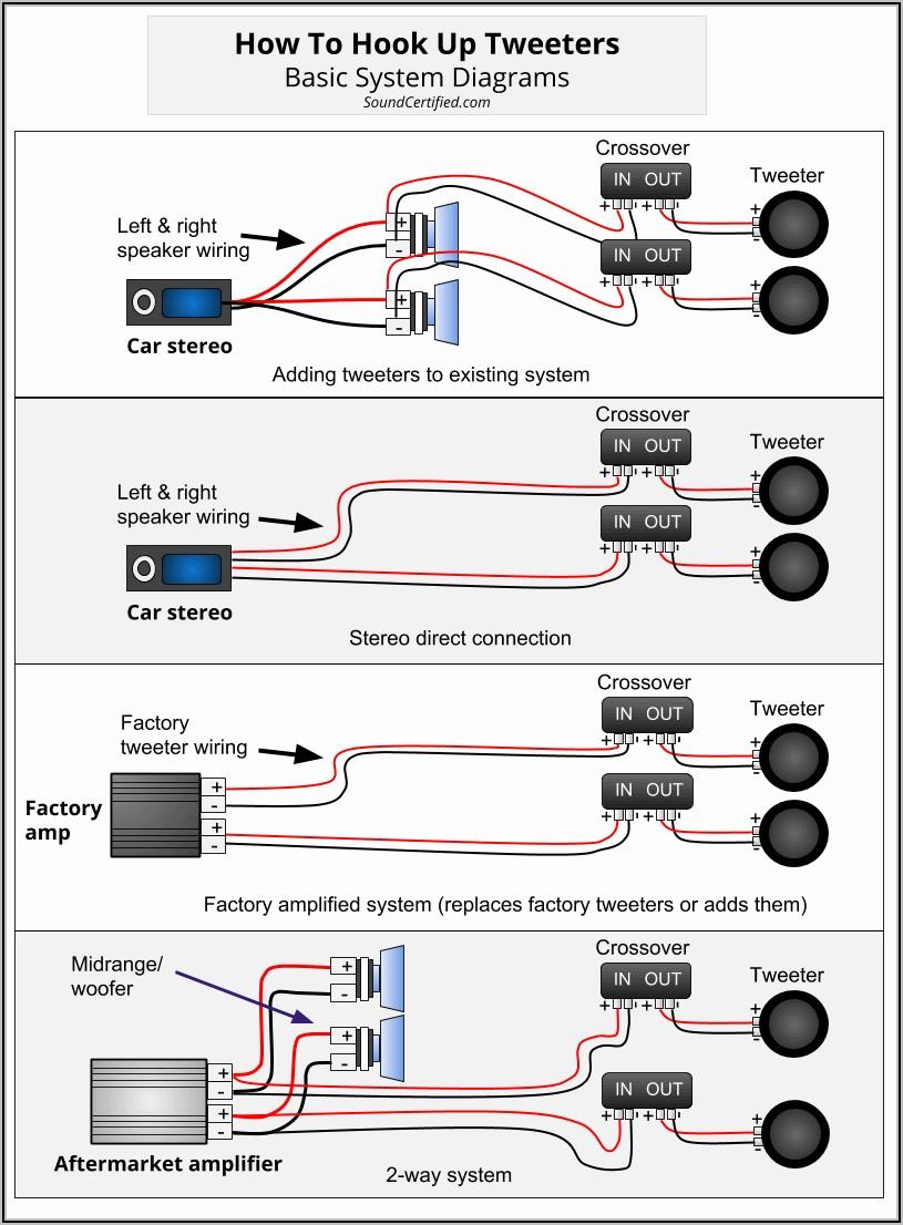 Simple Car Audio Wiring Diagram
