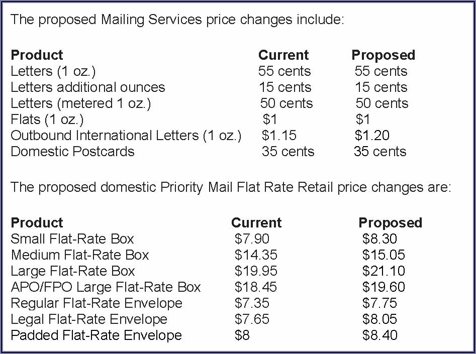 Usps International Envelope Shipping Rates