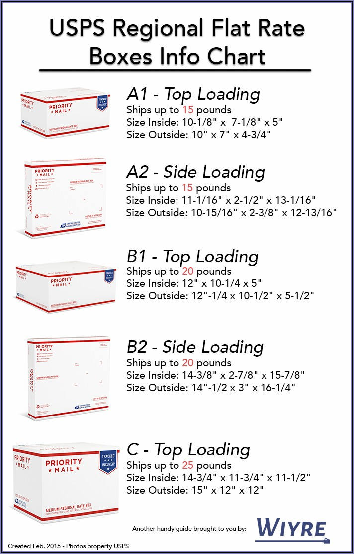 Usps Shipping Boxes Sizes And Rates