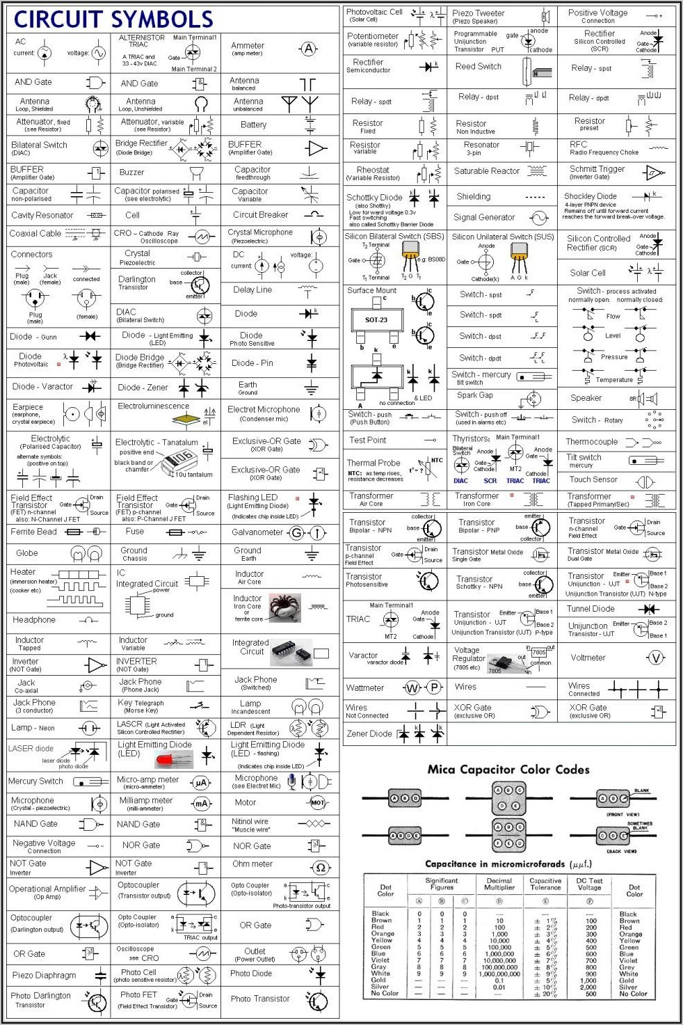 Wiring Diagram Symbols And Meanings
