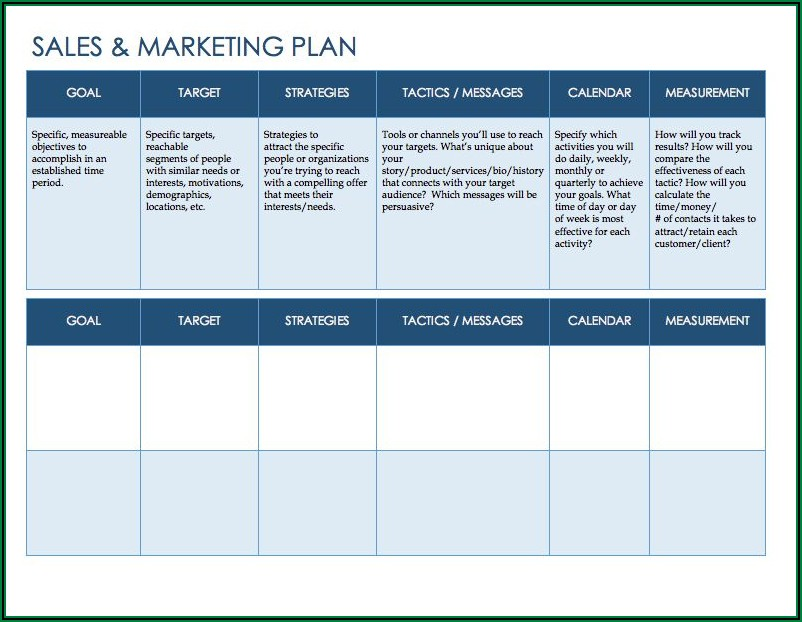 Annual Sales And Marketing Plan Template
