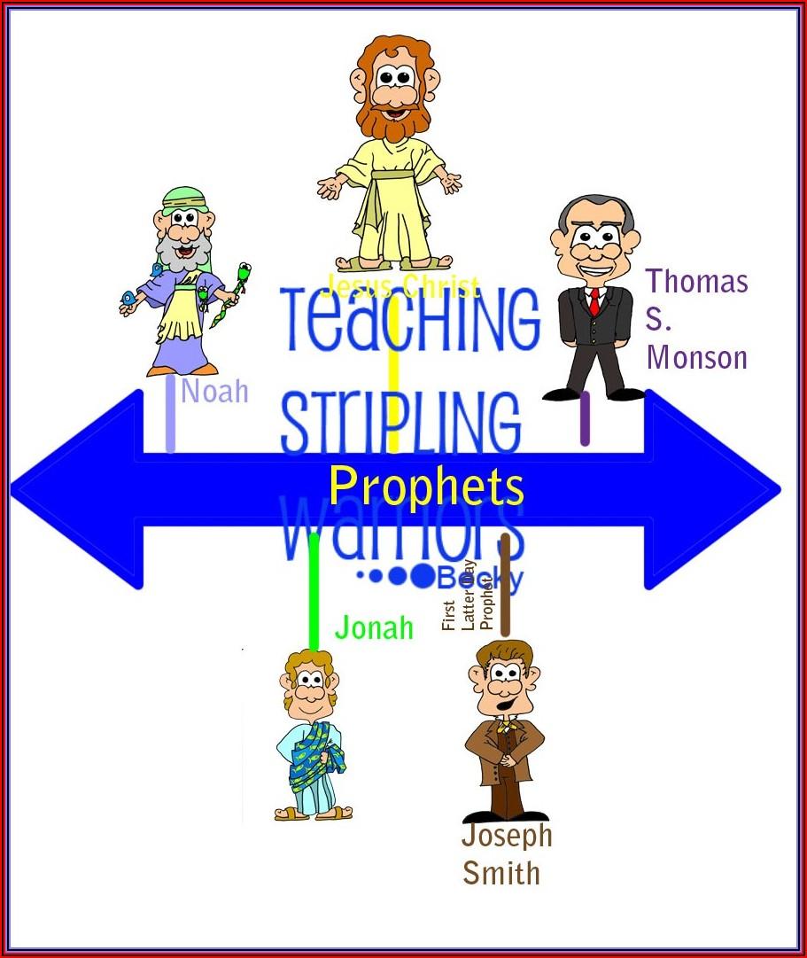 Biblical Timeline Of Old Testament Prophets