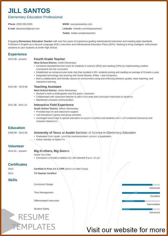 Completely Free Resume Builder