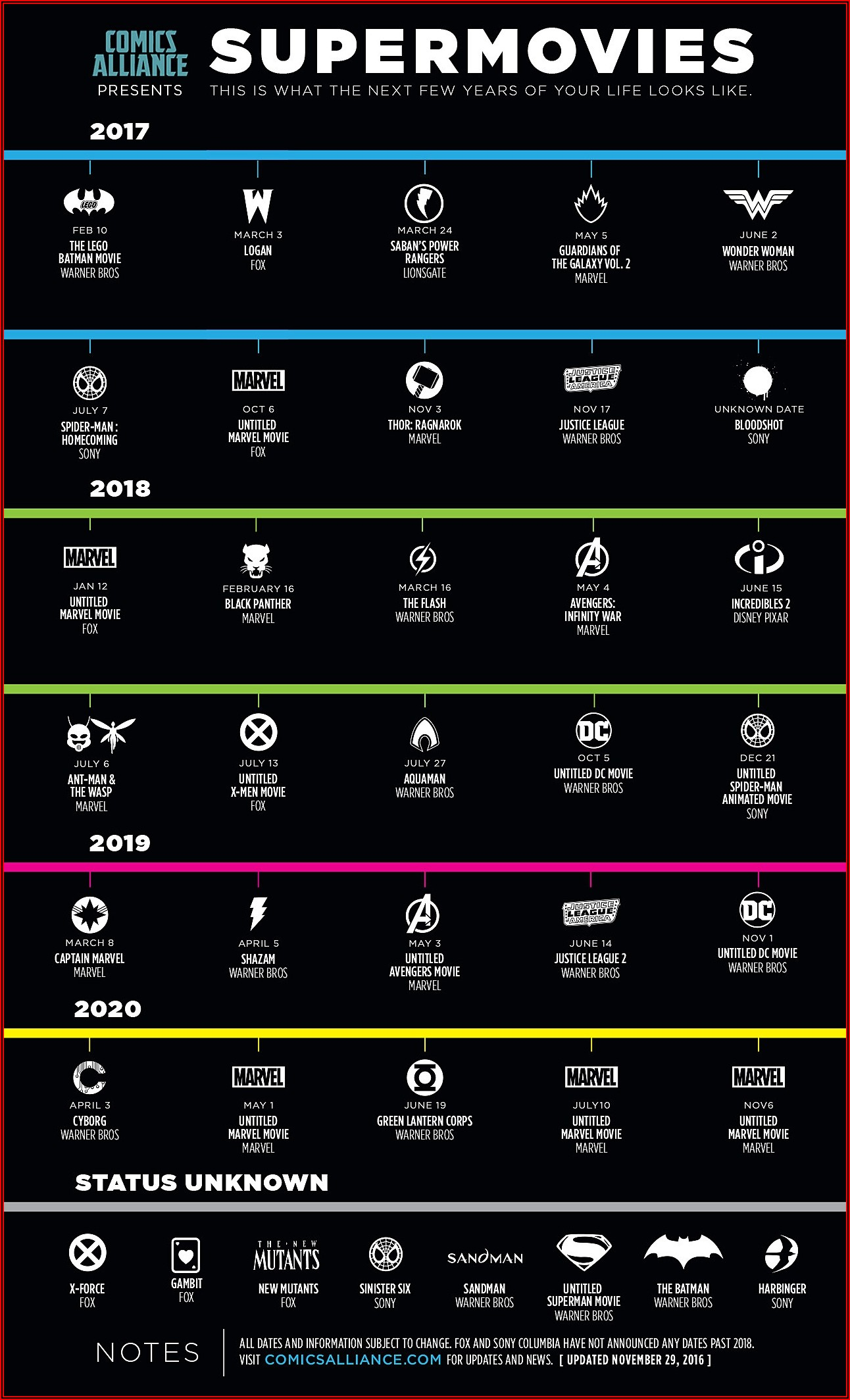 Dc Movie Universe Timeline
