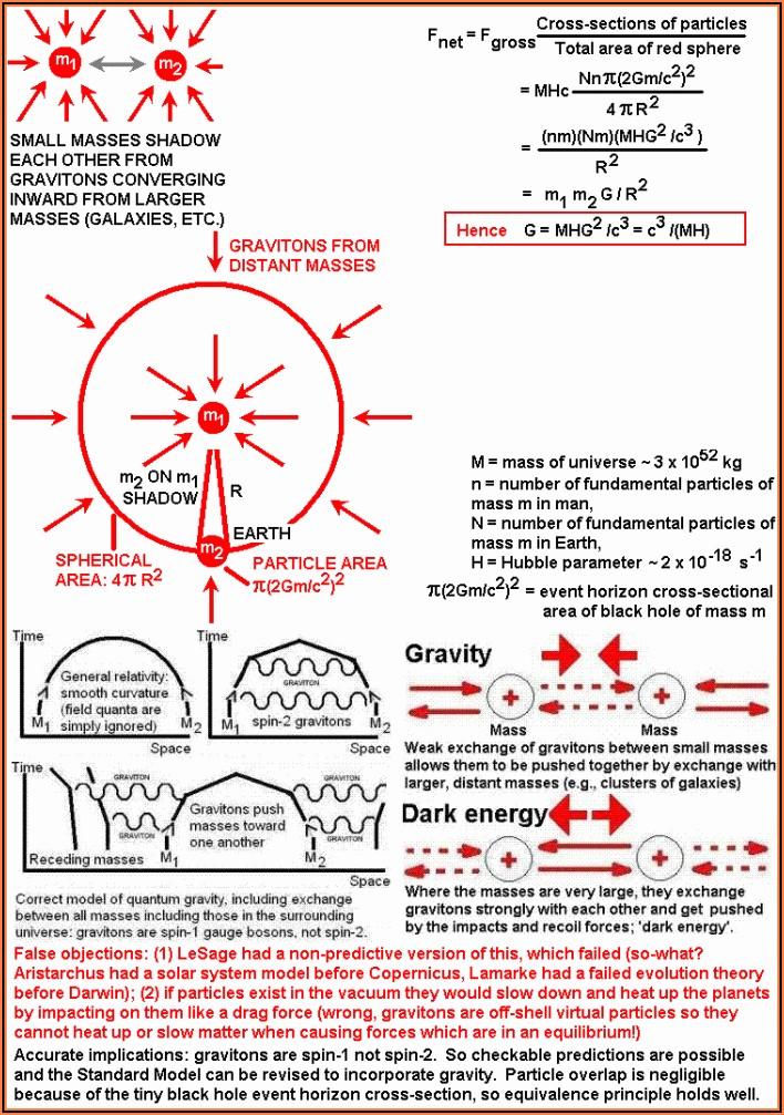 Density Worksheet Answer Key Pdf