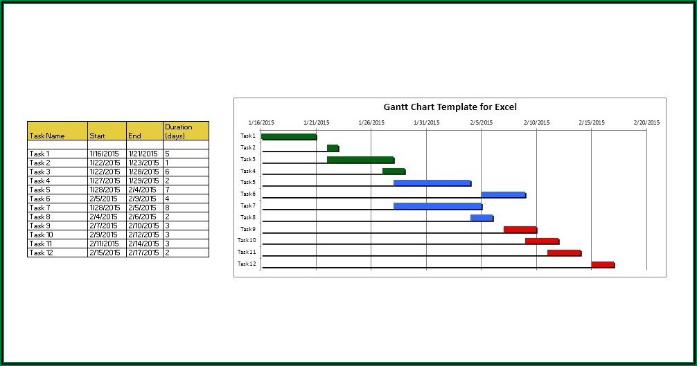 Excel Gantt Chart Template By Month