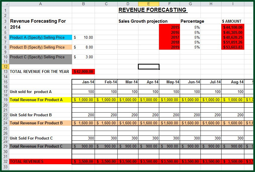 Five Year Sales Forecast Template