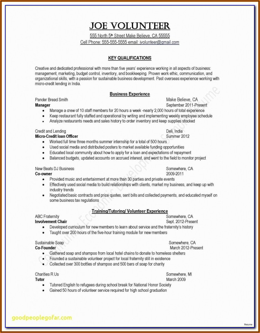 Free Resume Builder Online India