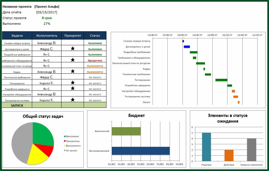 Gantt Chart Example Excel Download