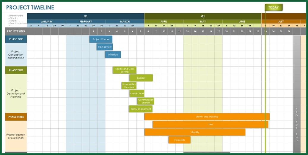 Gantt Chart Project Management Template .xls