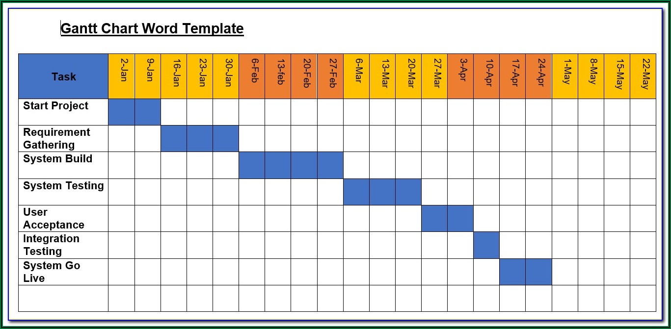 Gantt Chart Template Excel 2013 Free Download