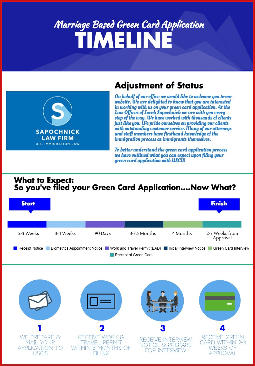 Green Card By Marriage Timeline 2019