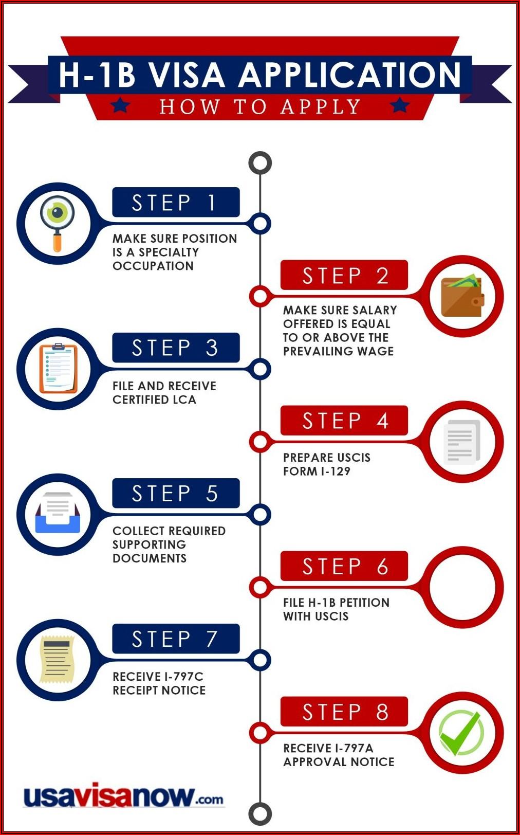 H1b Visa Transfer Timeline Uscis