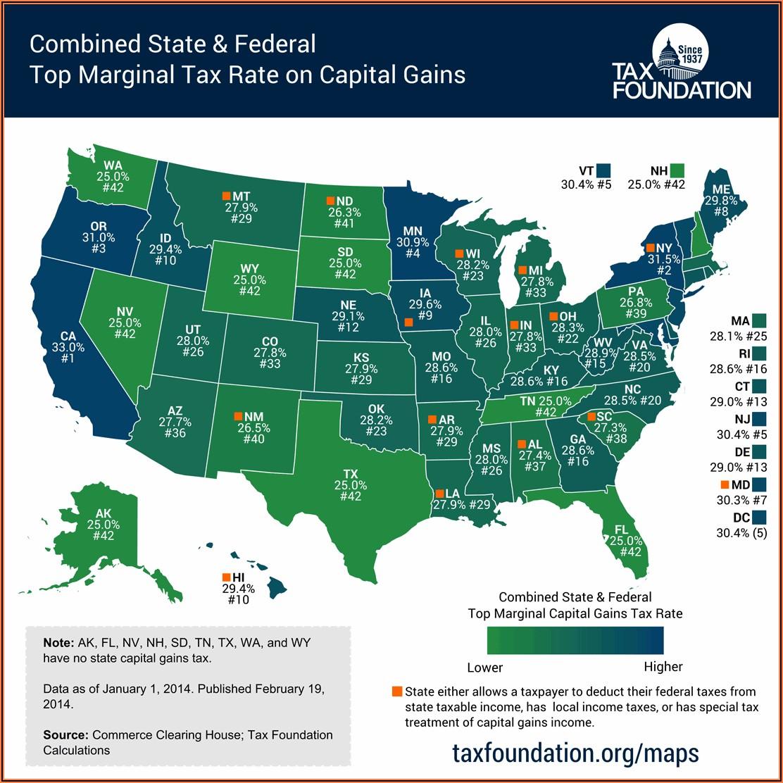 Hawaii Capital Gains Tax Calculator