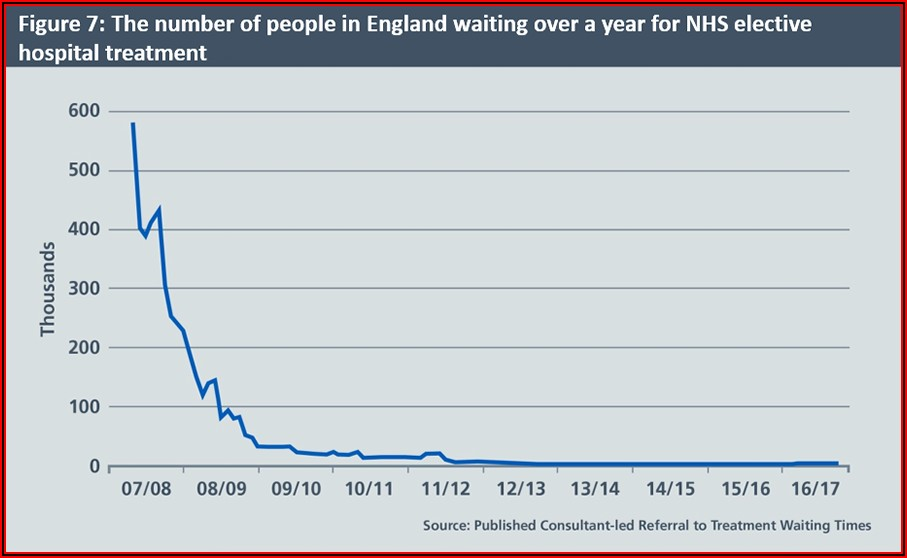 Hip Replacement Recovery Timeline Nhs