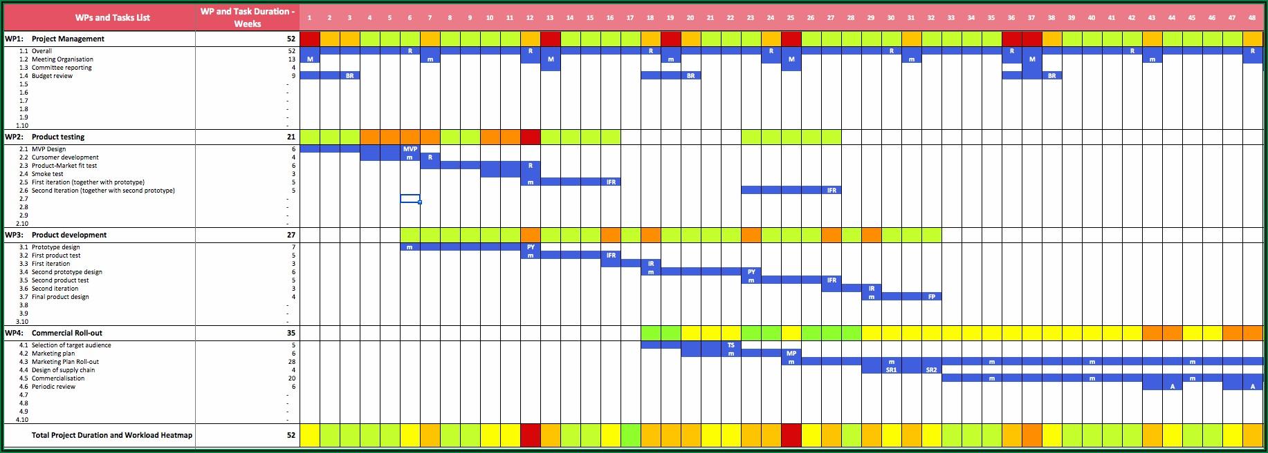 Hourly Gantt Chart Excel Template Download