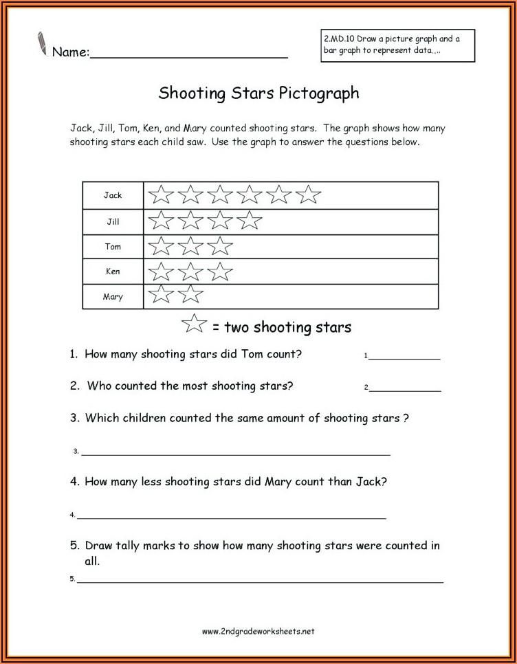 Number Pattern Worksheets Grade 7 Pdf